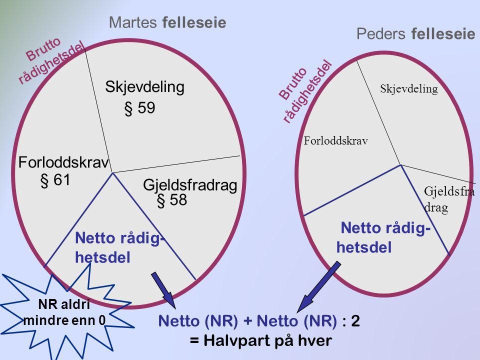 Netto (NR) + Netto (NR) : 2
