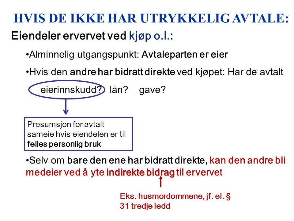 HVIS DE IKKE HAR UTRYKKELIG AVTALE: