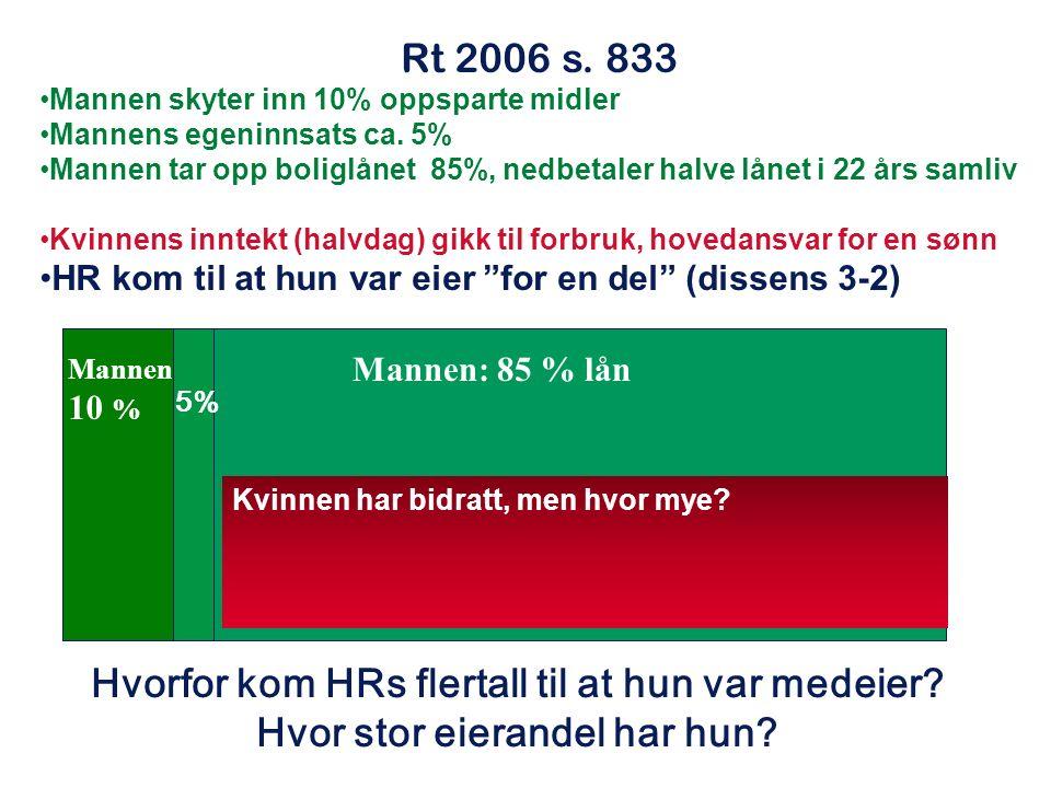 Rt 2006 s. 833 Mannen skyter inn 10% oppsparte midler. Mannens egeninnsats ca. 5%