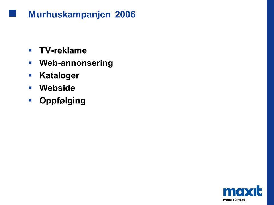 Murhuskampanjen 2006 TV-reklame Web-annonsering Kataloger Webside