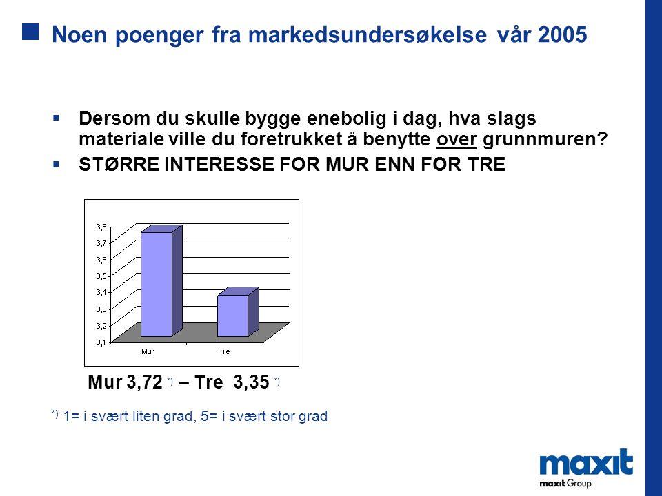 Noen poenger fra markedsundersøkelse vår 2005