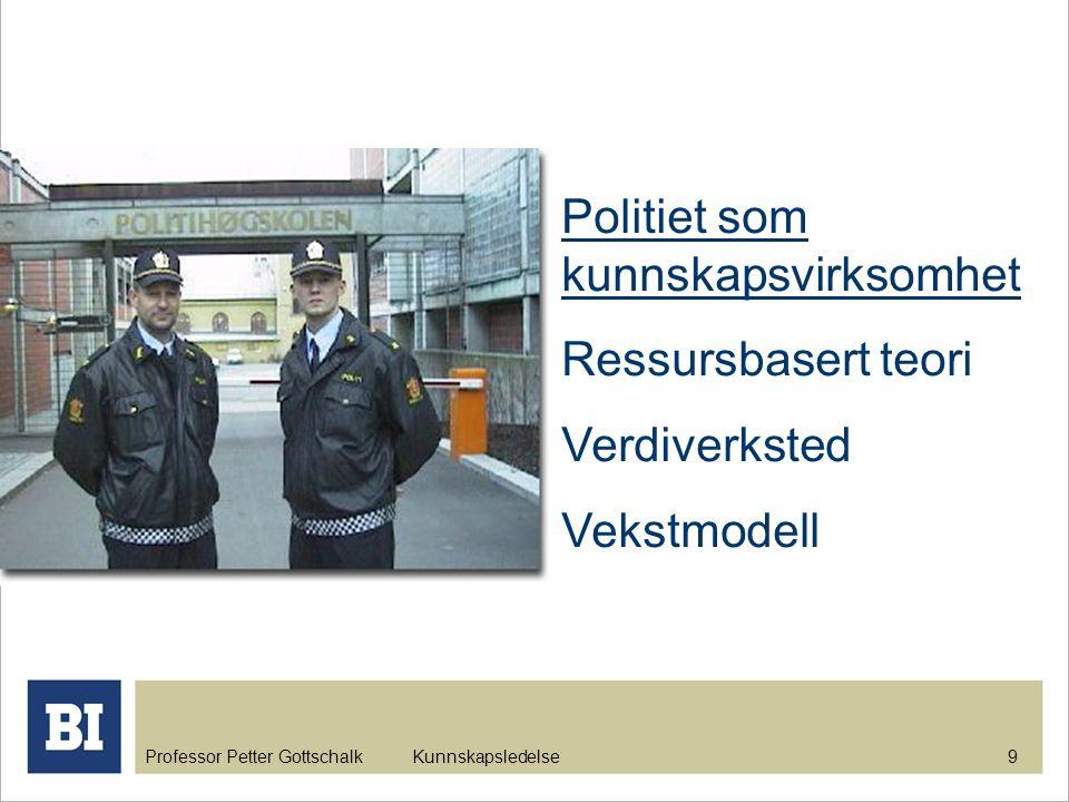 Politiet som kunnskapsvirksomhet Ressursbasert teori Verdiverksted