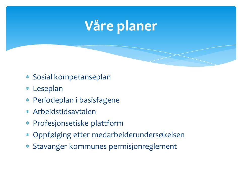 Våre planer Sosial kompetanseplan Leseplan Periodeplan i basisfagene