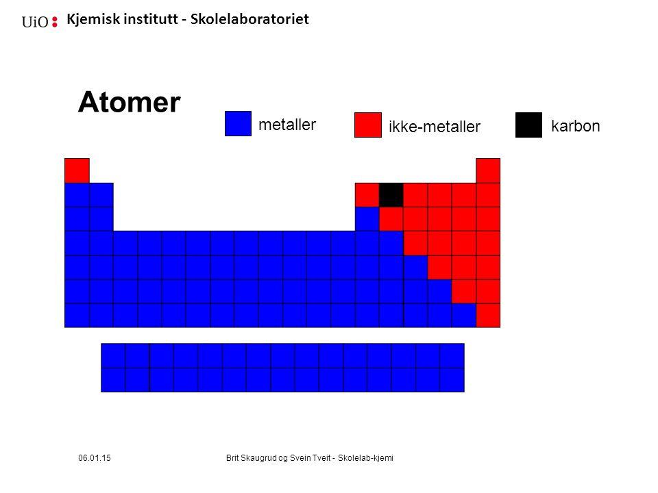Atomer metaller ikke-metaller karbon 06.01.15