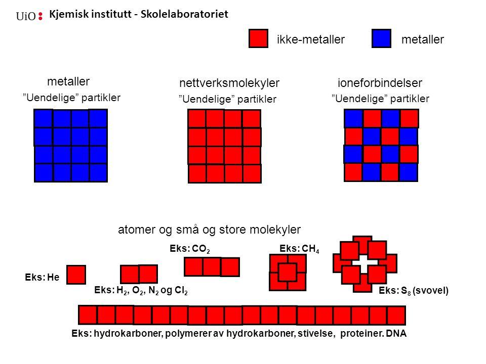 atomer og små og store molekyler