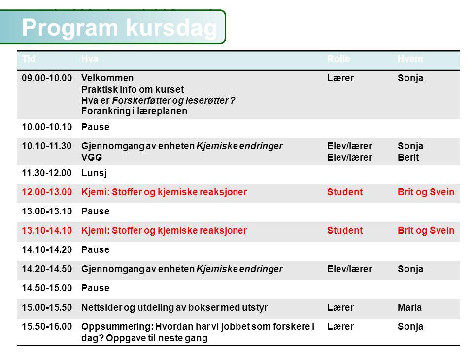 Program kursdag 1 Tid Hva Rolle Hvem 09.00-10.00 Velkommen