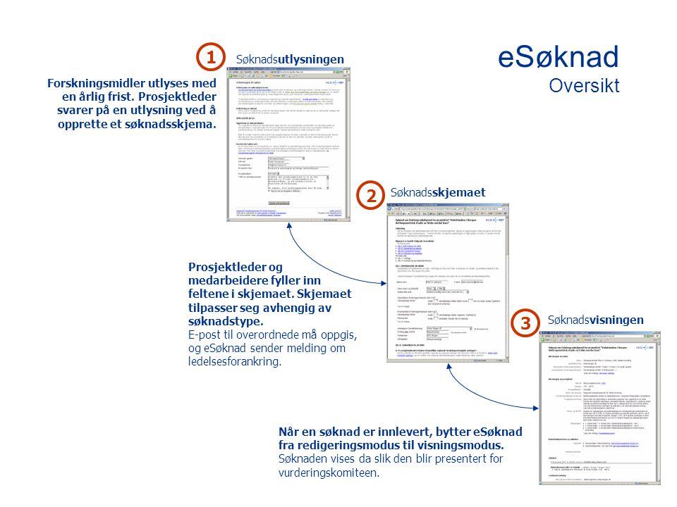 eSøknad Oversikt 1 2 3 Søknadsutlysningen