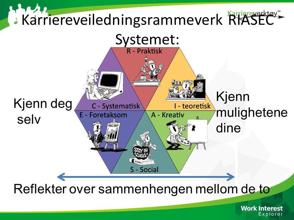 Karriereveiledningsrammeverk RIASEC Systemet: