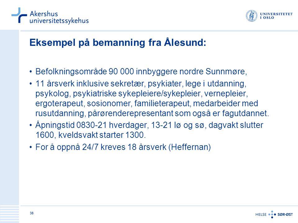 Eksempel på bemanning fra Ålesund: