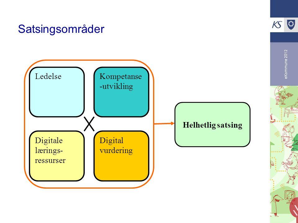 Satsingsområder Ledelse Kompetanse-utvikling Helhetlig satsing