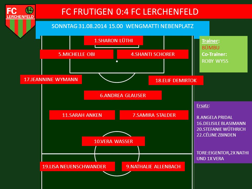 FC FRUTIGEN 0:4 FC LERCHENFELD