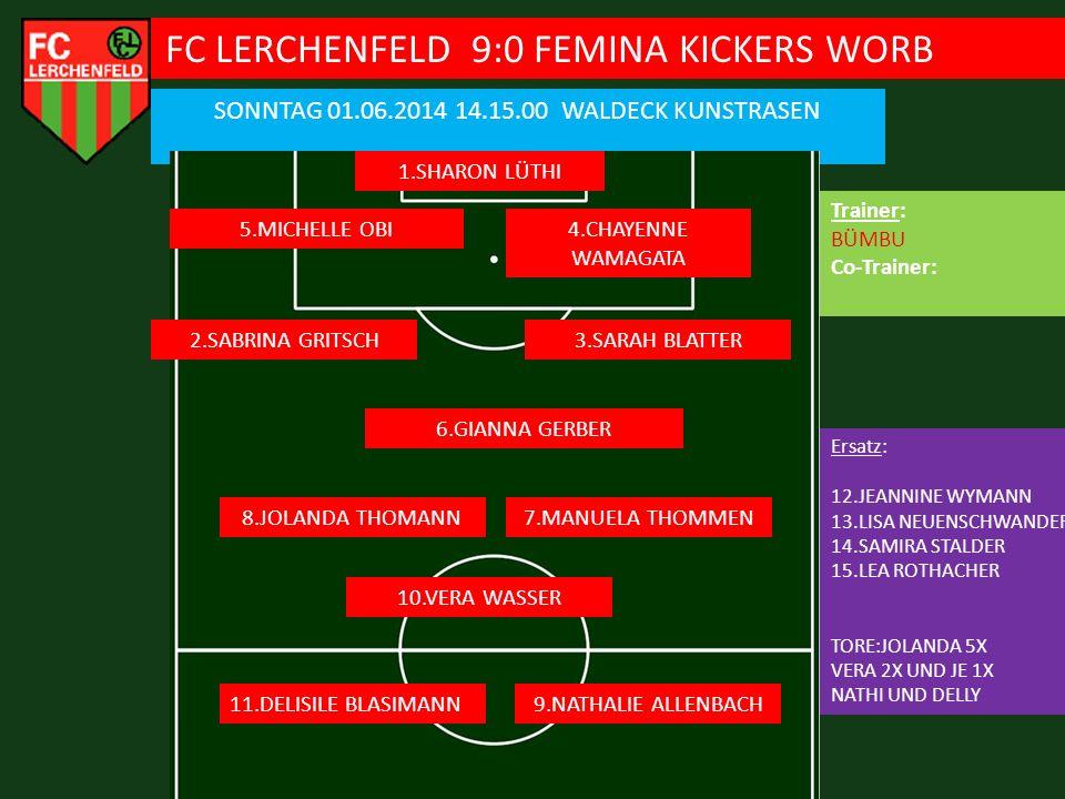 FC LERCHENFELD 9:0 FEMINA KICKERS WORB
