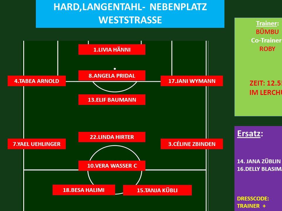 AS ITALICA 0:6 FC LERCHENFELD HARD,LANGENTAHL- NEBENPLATZ