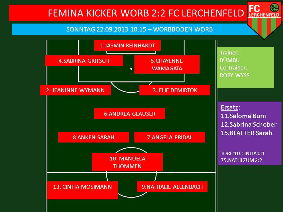 FEMINA KICKER WORB 2:2 FC LERCHENFELD