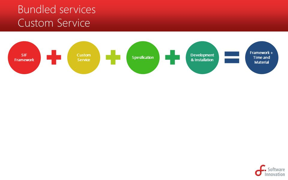 Bundled services Custom Service