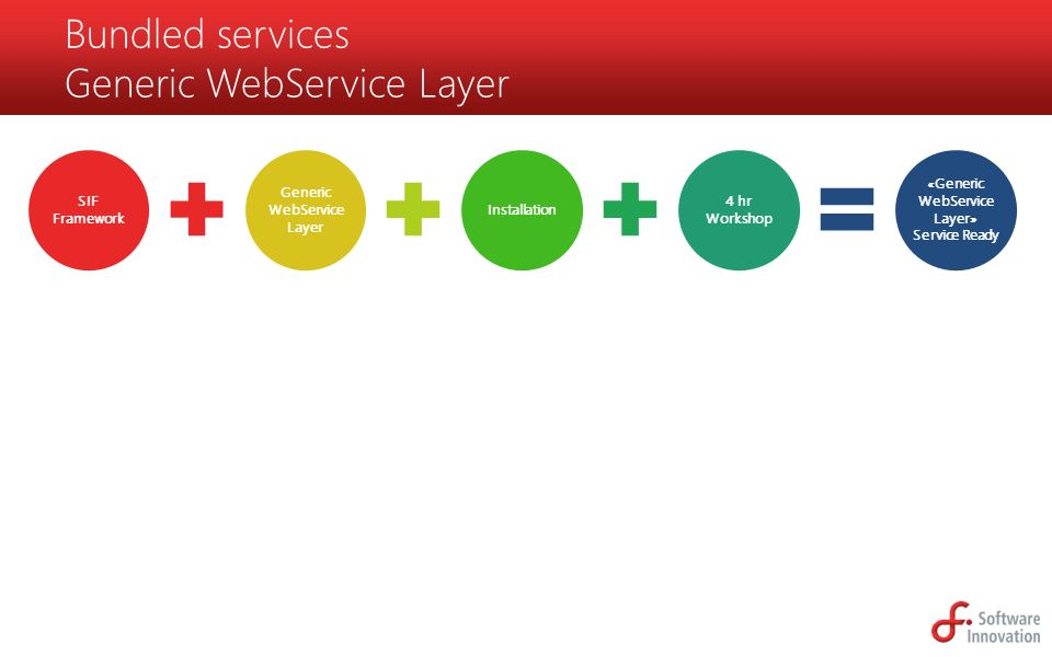 Bundled services Generic WebService Layer