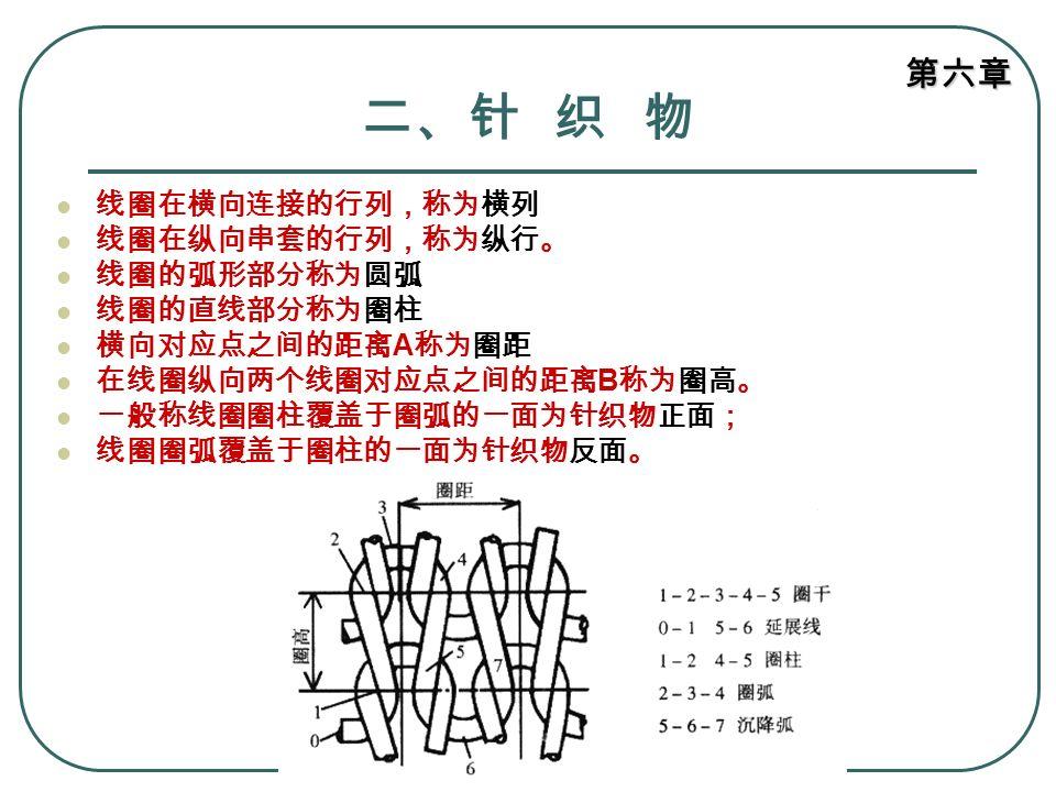 二、针 织 物 线圈在横向连接的行列,称为横列 线圈在纵向串套的行列,称为纵行。 线圈的弧形部分称为圆弧 线圈的直线部分称为圈柱