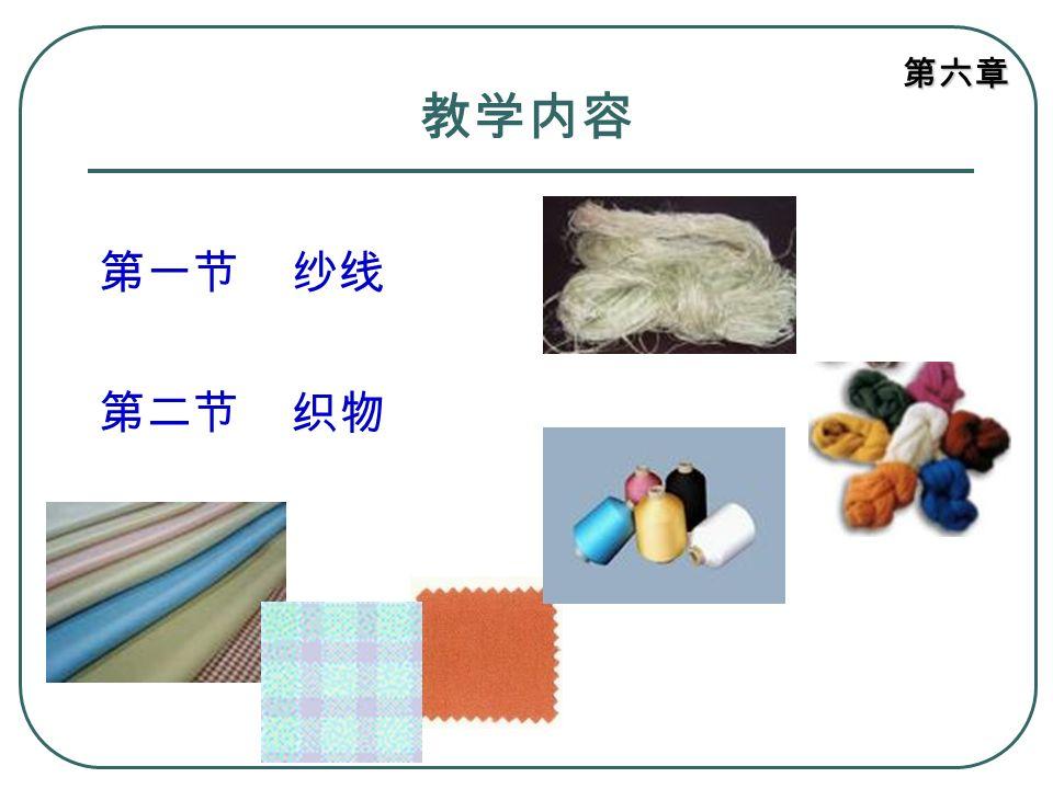 教学内容 第一节 纱线 第二节 织物
