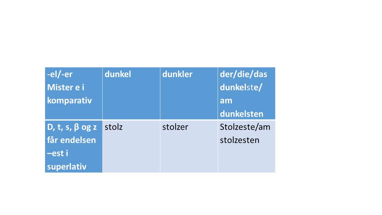 -el/-er Mister e i komparativ. dunkel. dunkler. der/die/das dunkelste/ am. dunkelsten. D, t, s, β og z får endelsen –est i superlativ.