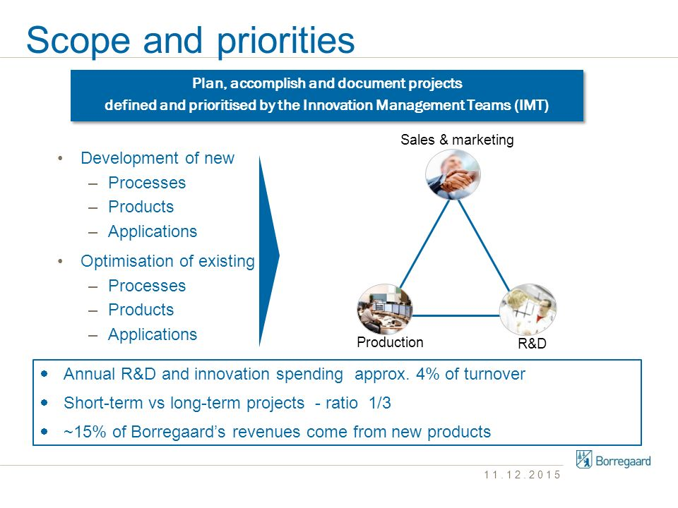 Scope and priorities Development of new Processes Products