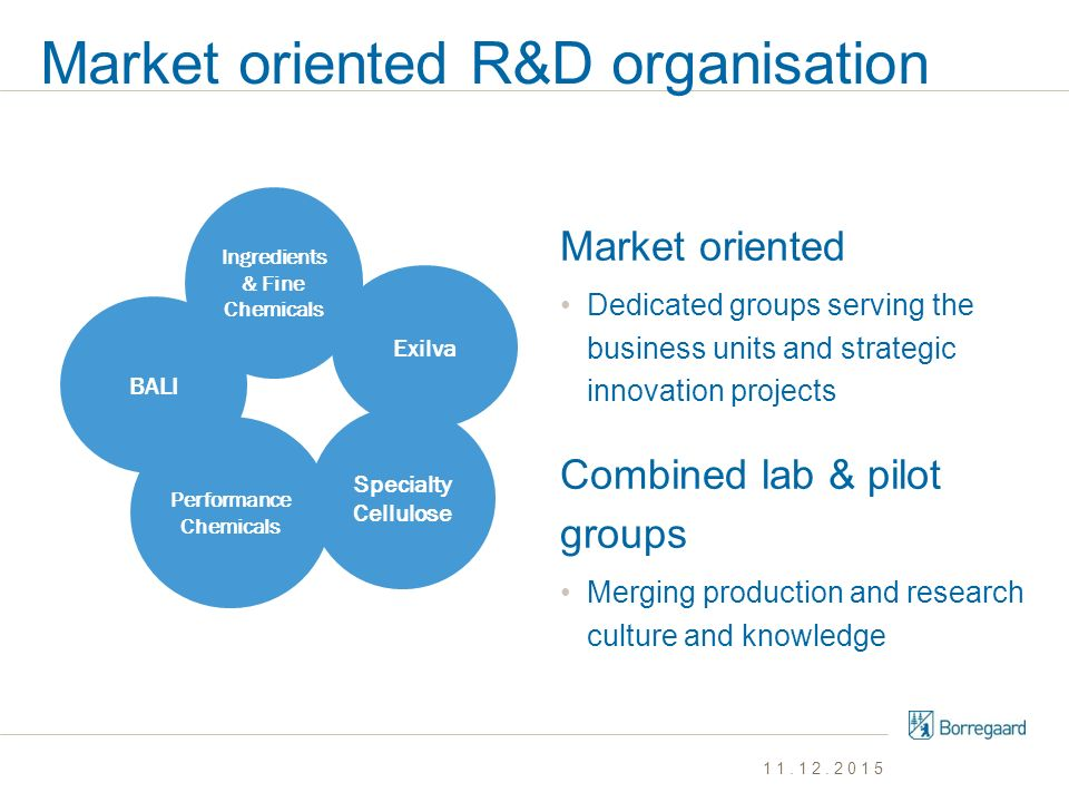 Market oriented R&D organisation