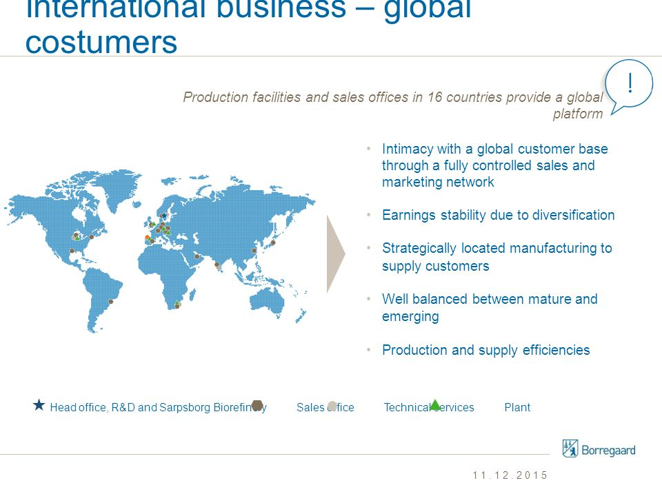 International business – global costumers