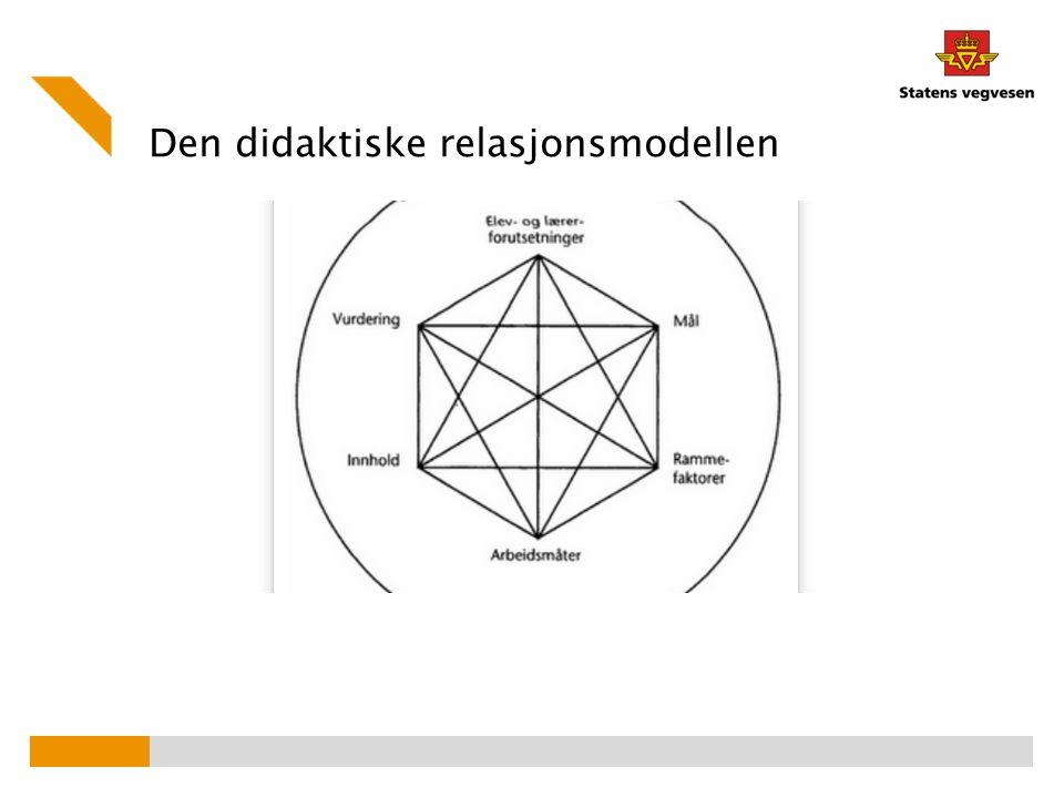 Den didaktiske relasjonsmodellen