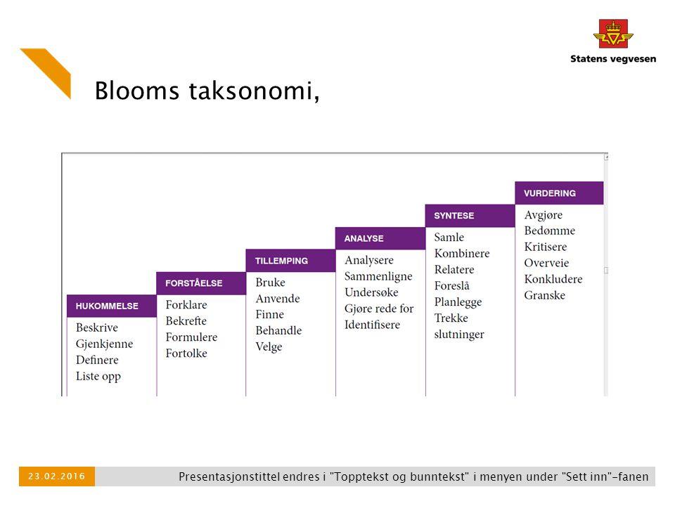 Blooms taksonomi, Nedenfor skisseres Blooms taksonomi (Bloom, 1956). Her følger tre eksempler på kunnskapsmål på tre forskjellige nivåer: