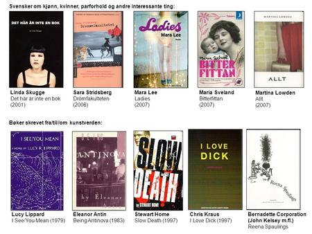 Chris Kraus I Love Dick (1997) Stewart Home Slow Death (1997) Bernadette Corporation (John Kelsey m.fl.) Reena Spaulings Mara Lee Ladies (2007) Maria Sveland.