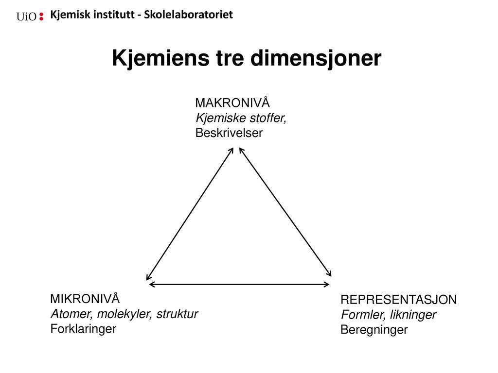 NORSKE PORNO JENTER SEX MED KJENDIS