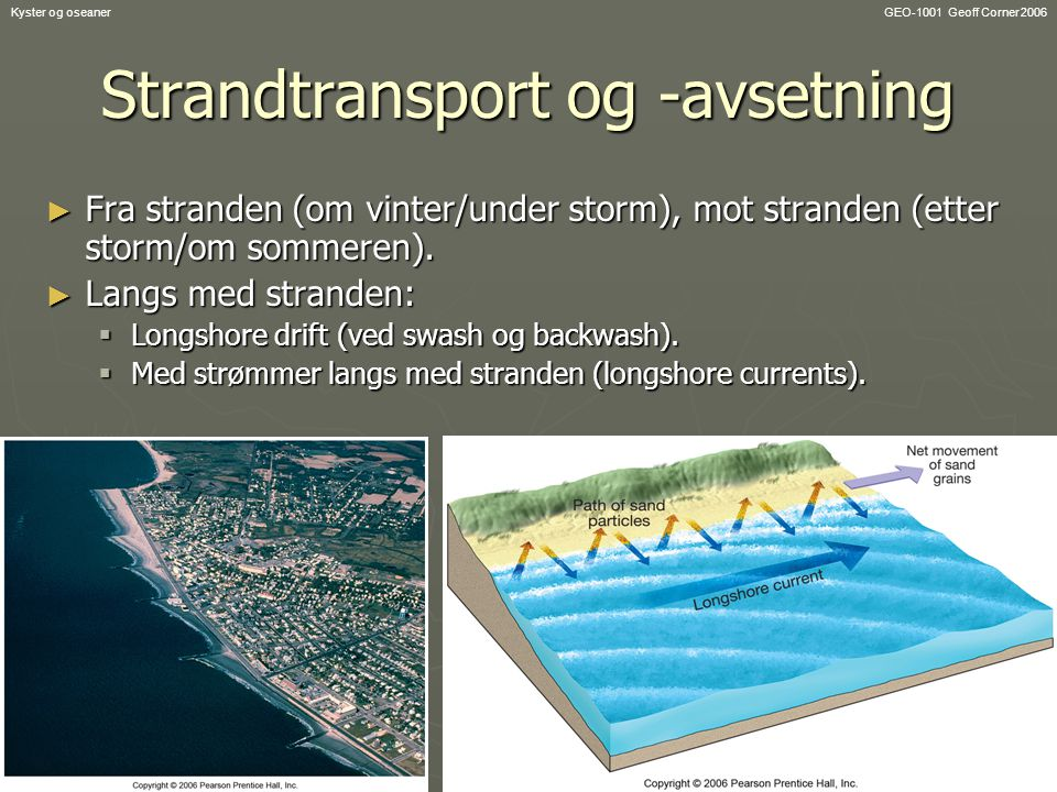 Strandtransport og -avsetning
