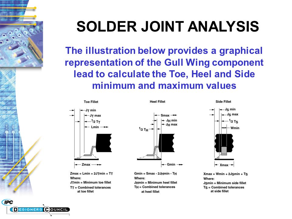 SOLDER JOINT ANALYSIS