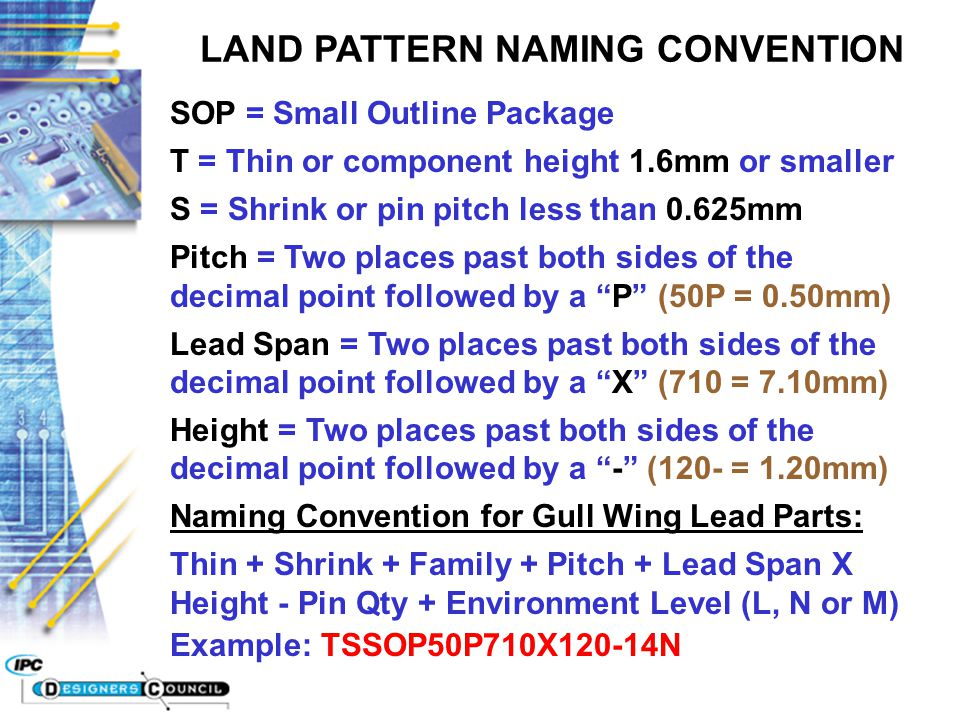 LAND PATTERN NAMING CONVENTION