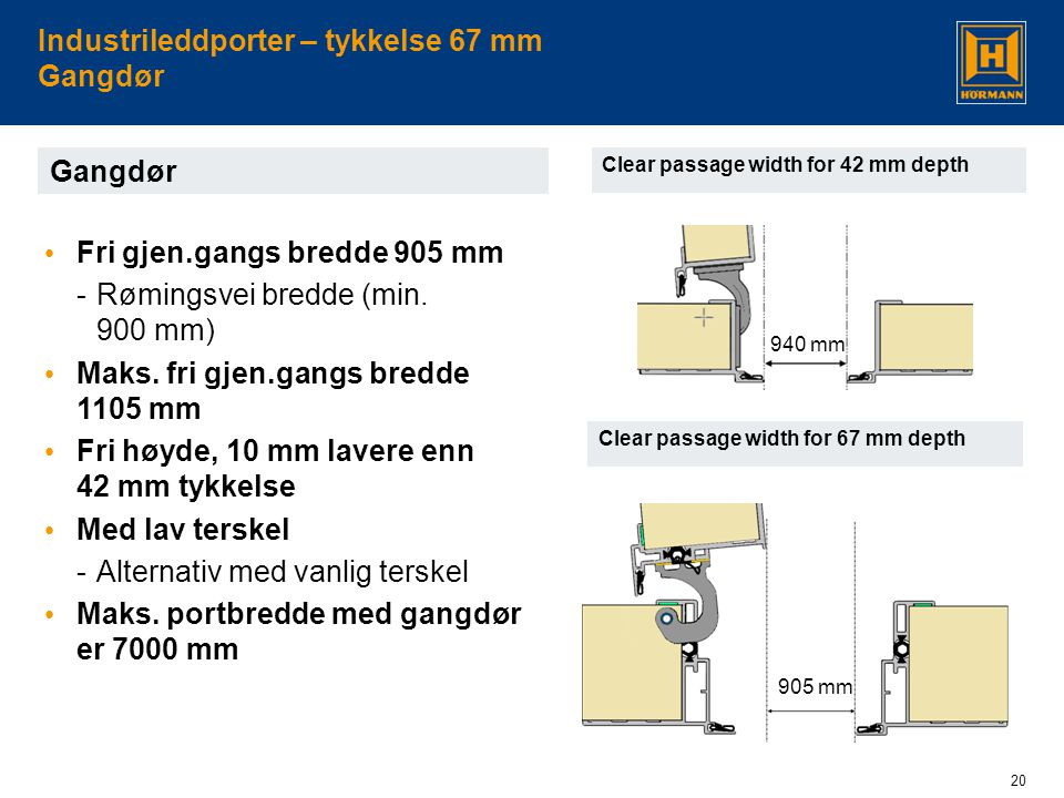 Industrileddporter – tykkelse 67 mm Gangdør