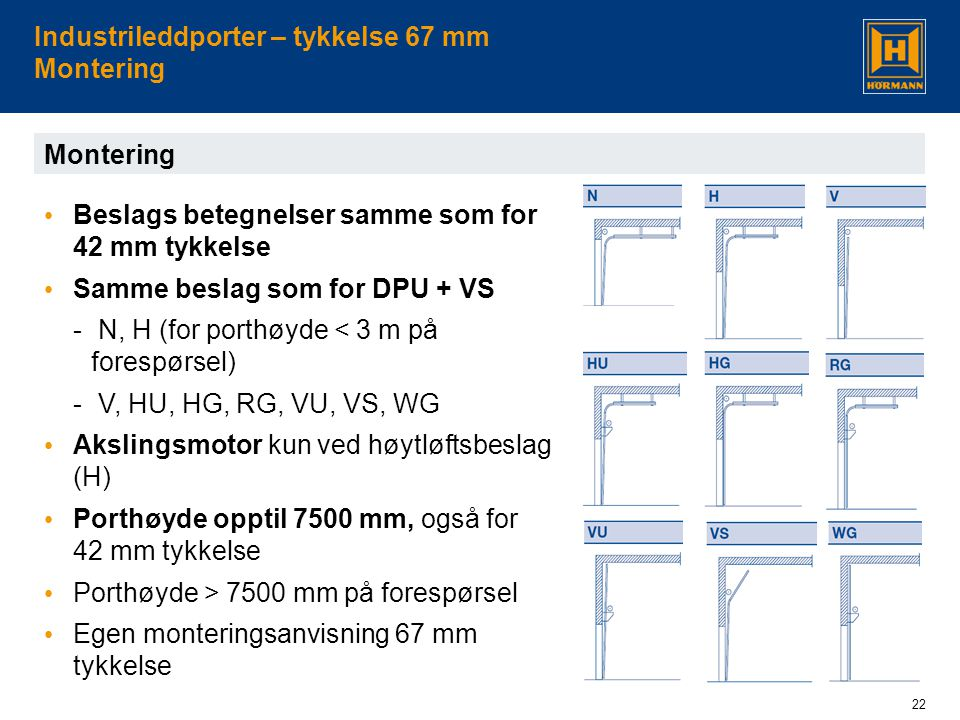 Industrileddporter – tykkelse 67 mm Montering