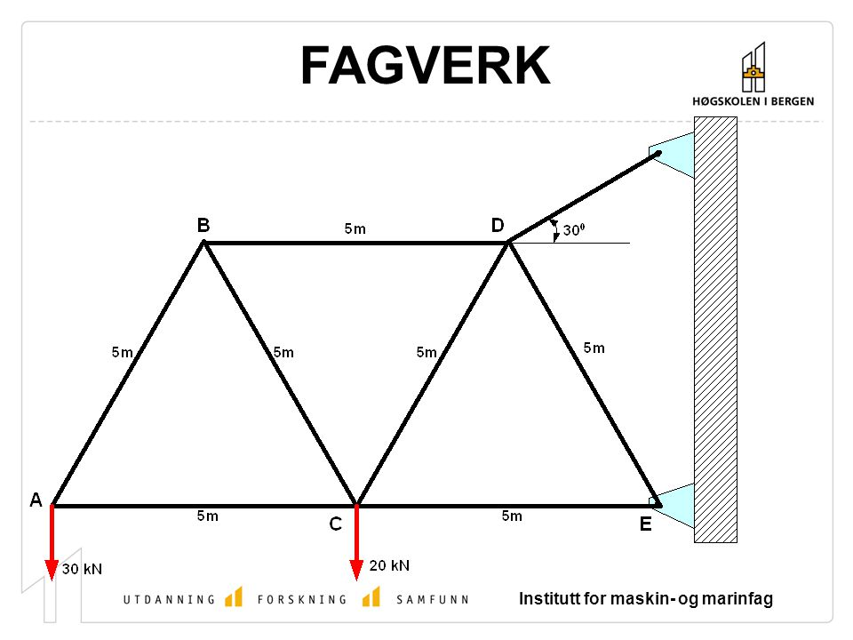 FAGVERK Institutt for maskin- og marinfag