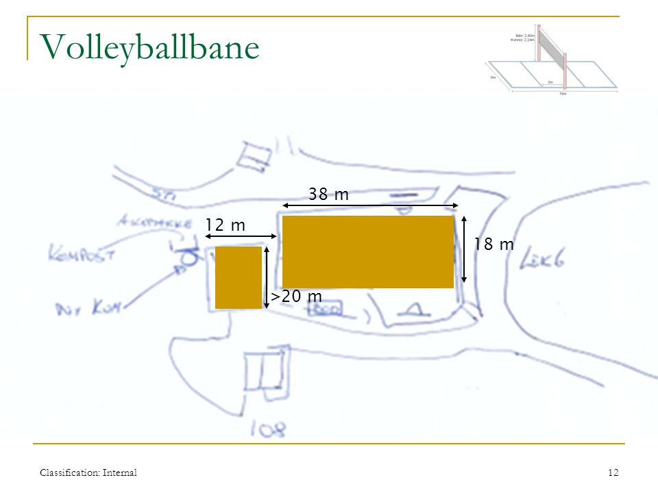 Volleyballbane 38 m 12 m 18 m >20 m Classification: Internal