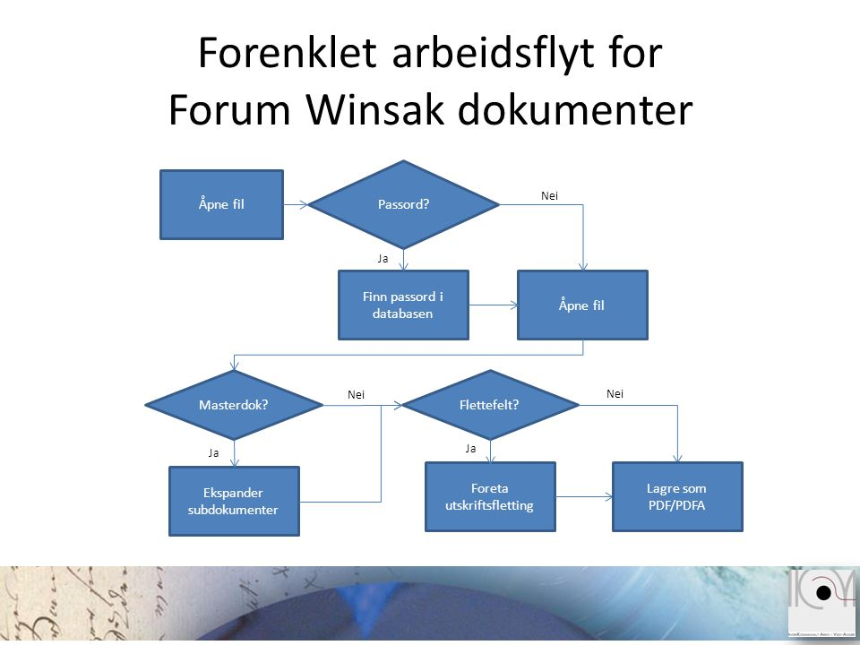 Forenklet arbeidsflyt for Forum Winsak dokumenter