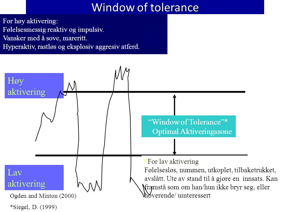 Window of tolerance Høy aktivering Lav aktivering