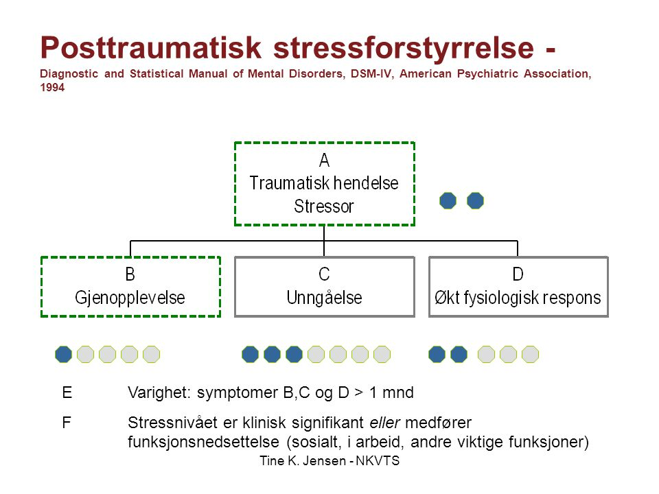 Posttraumatisk stressforstyrrelse - Diagnostic and Statistical Manual of Mental Disorders, DSM-IV, American Psychiatric Association, 1994