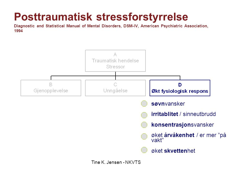 Posttraumatisk stressforstyrrelse Diagnostic and Statistical Manual of Mental Disorders, DSM-IV, American Psychiatric Association, 1994