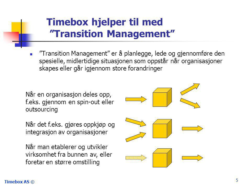 Timebox hjelper til med Transition Management