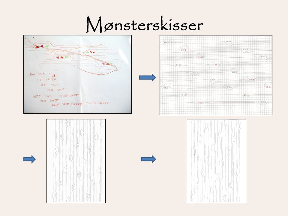 Mønsterskisser