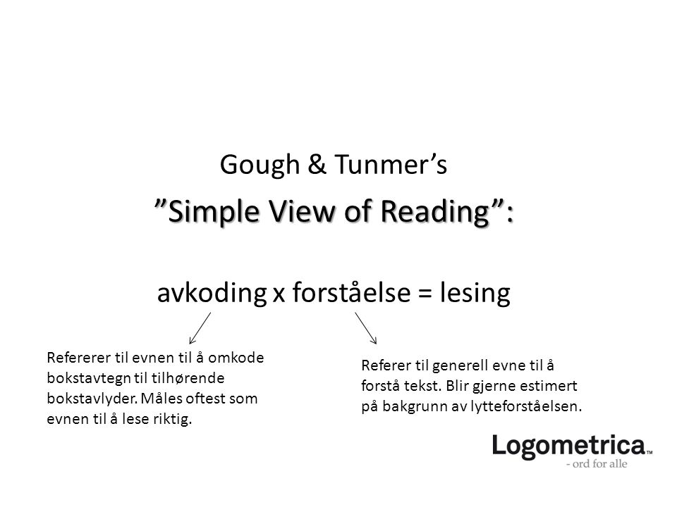 Simple View of Reading :
