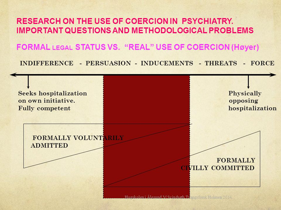 RESEARCH ON THE USE OF COERCION IN PSYCHIATRY.