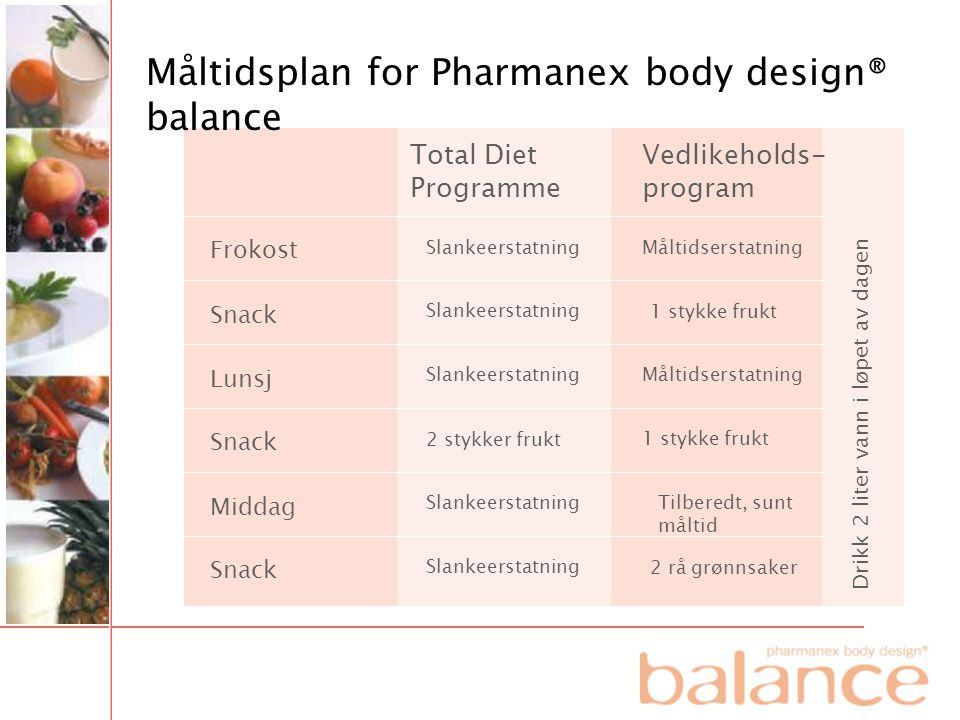 Måltidsplan for Pharmanex body design® balance