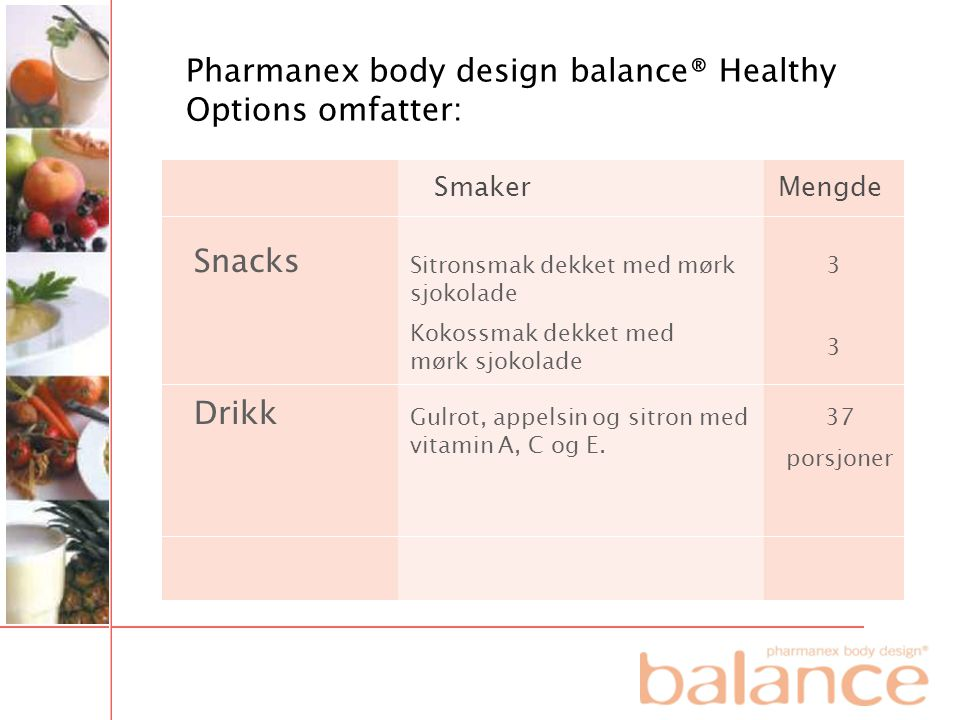 Pharmanex body design balance® Healthy Options omfatter: