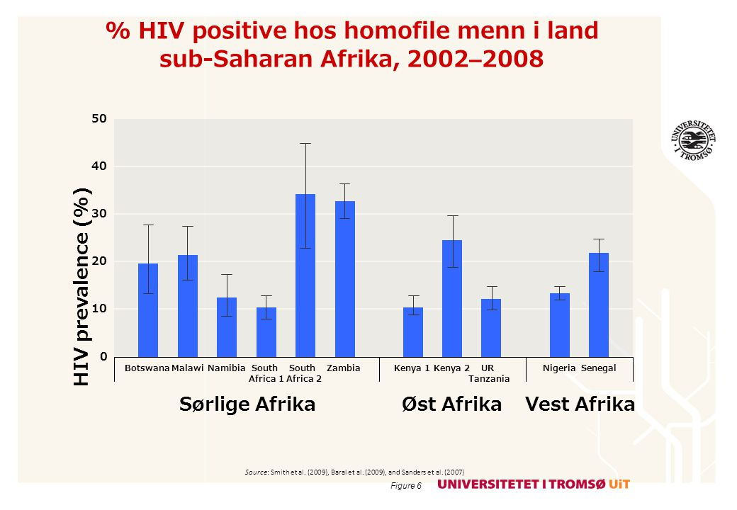 % HIV positive hos homofile menn i land