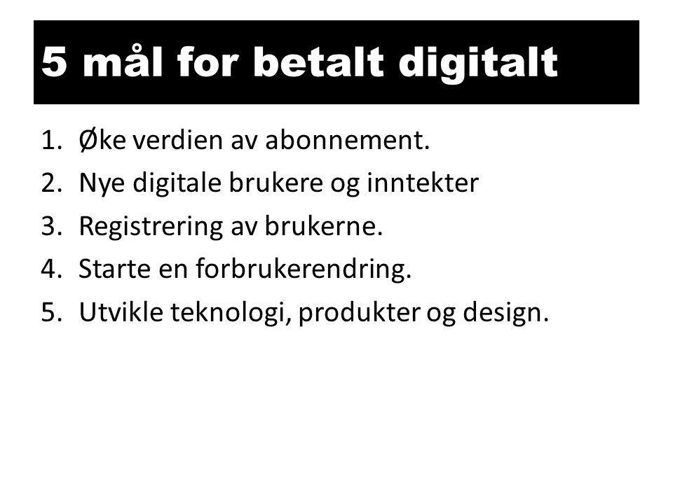 5 mål for betalt digitalt