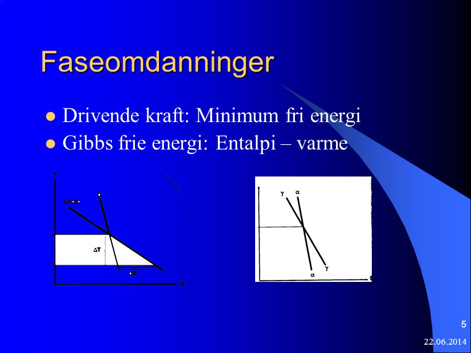 Faseomdanninger Drivende kraft: Minimum fri energi